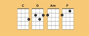 Những vòng hợp âm cơ bản và nâng cao giúp bn chơi đàn ukulele