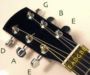 Cách lên dây đàn guitar chuẩn với phần mềm chỉnh dây